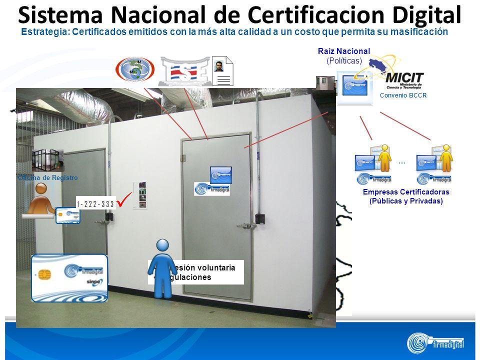 Entidad Financiera X Entidad Financiera Y Estrategia: Certificados emitidos con la más alta calidad a un costo que permita su masificación Sistema Nac