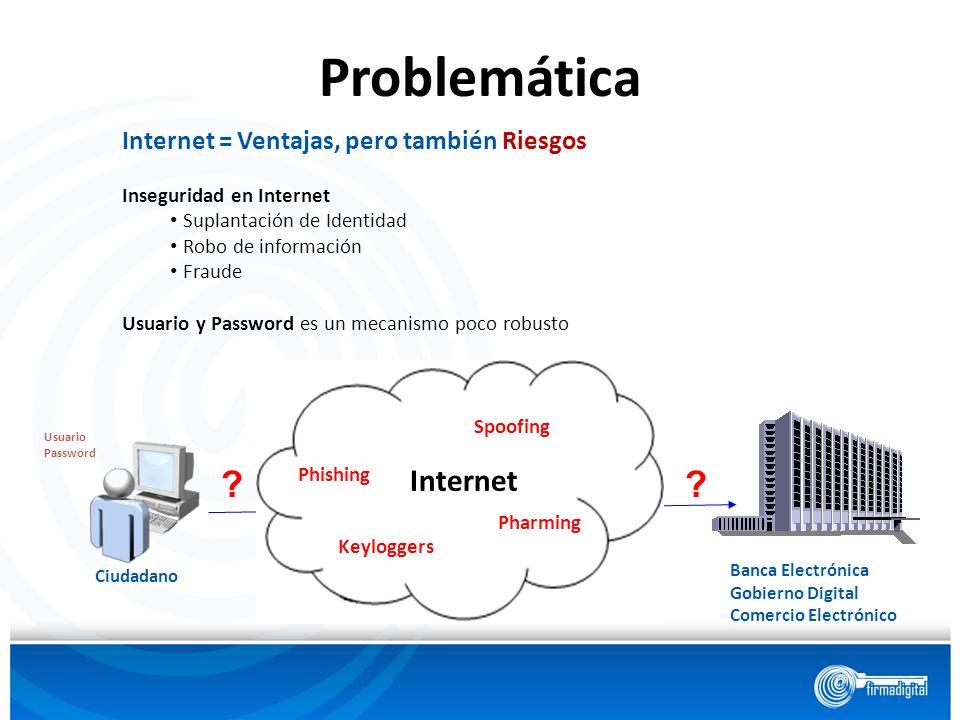 Problemática Banca Electrónica Gobierno Digital Comercio Electrónico Usuario Password Internet Ciudadano Keyloggers Phishing Pharming Spoofing Interne