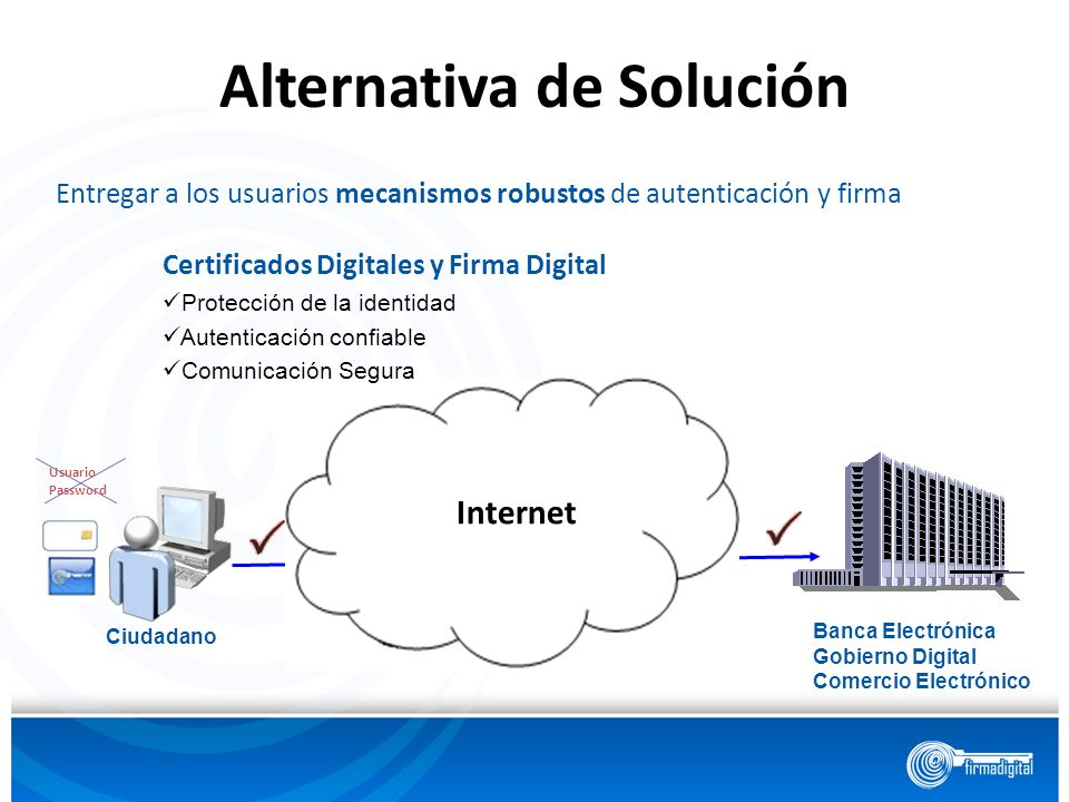 Internet Alternativa de Solución Banca Electrónica Gobierno Digital Comercio Electrónico Ciudadano Entregar a los usuarios mecanismos robustos de aute
