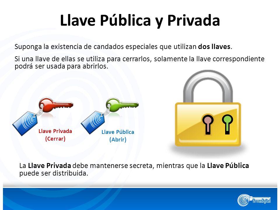 Llave Pública y Privada Llave Pública (Abrir) Llave Privada (Cerrar) La Llave Privada debe mantenerse secreta, mientras que la Llave Pública puede ser