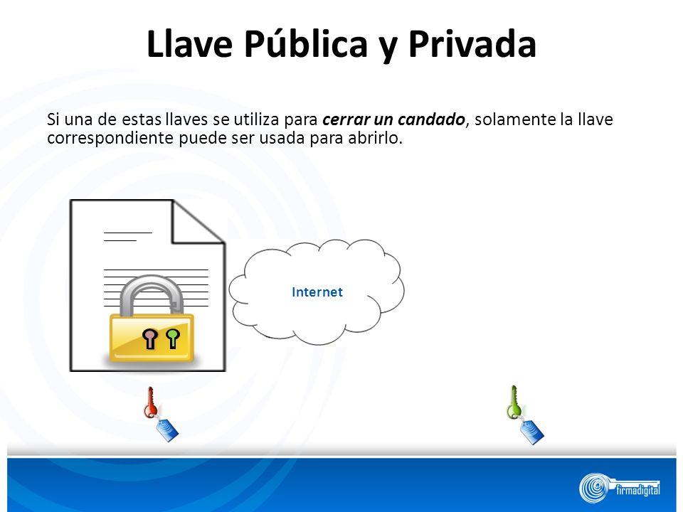 El Certificado Digital es un documento electrónico que relaciona una identidad con una Llave Pública.