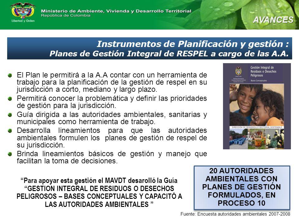El Plan le permitirá a la A.A contar con un herramienta de trabajo para la planificación de la gestión de respel en su jurisdicción a corto, mediano y