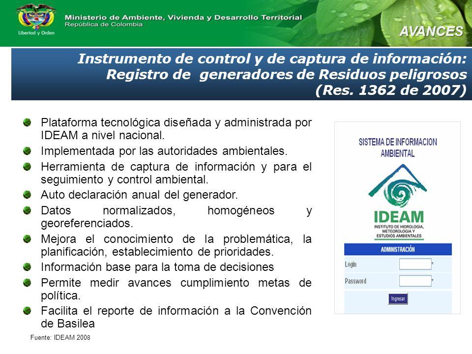 Plataforma tecnológica diseñada y administrada por IDEAM a nivel nacional. Implementada por las autoridades ambientales. Herramienta de captura de inf