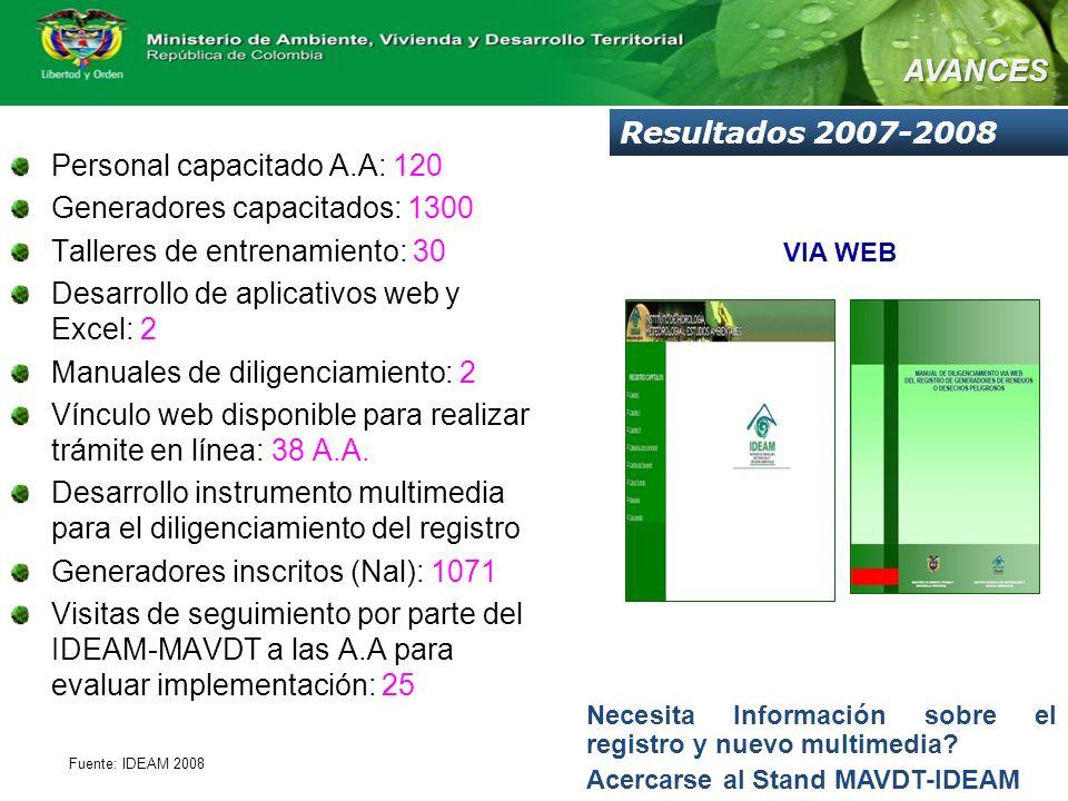 Personal capacitado A.A: 120 Generadores capacitados: 1300 Talleres de entrenamiento: 30 Desarrollo de aplicativos web y Excel: 2 Manuales de diligenciamiento: 2 Vínculo web disponible para realizar trámite en línea: 38 A.A.