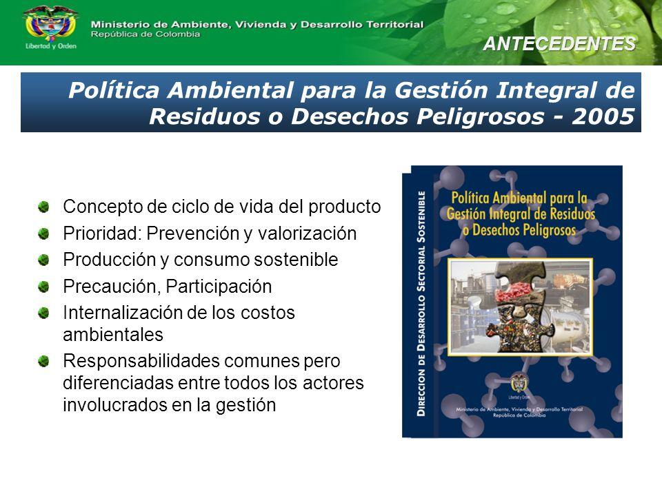 Concepto de ciclo de vida del producto Prioridad: Prevención y valorización Producción y consumo sostenible Precaución, Participación Internalización