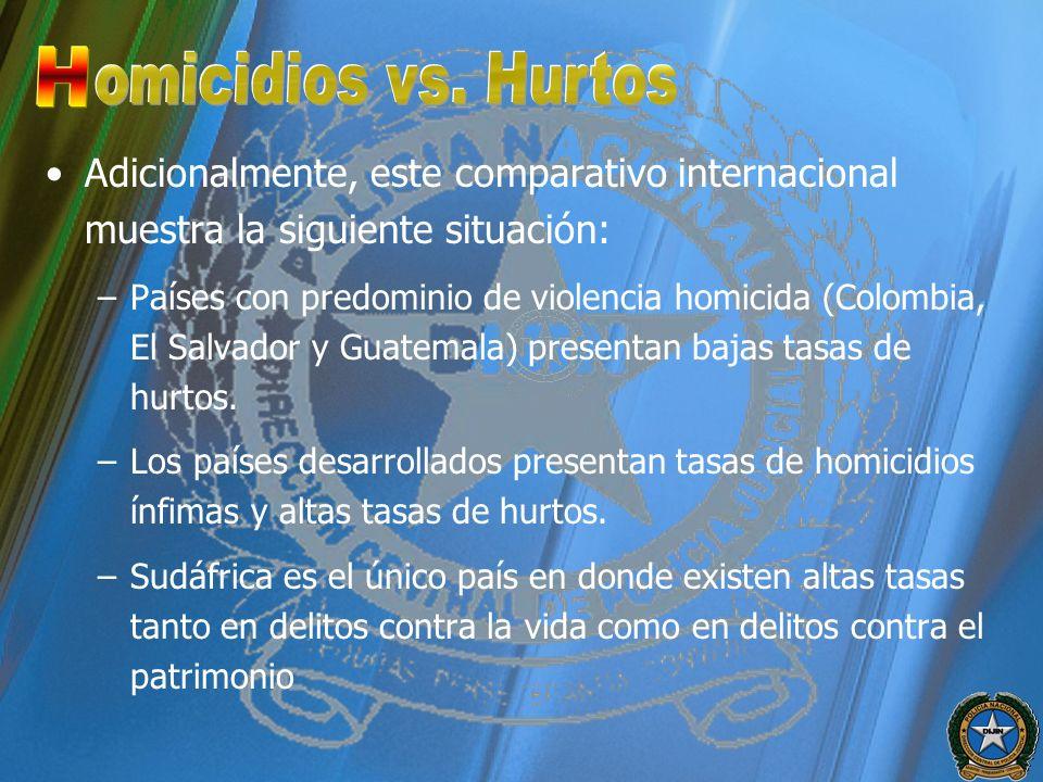 Adicionalmente, este comparativo internacional muestra la siguiente situación: –Países con predominio de violencia homicida (Colombia, El Salvador y G