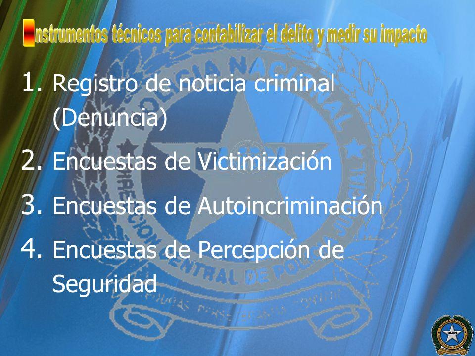 1. Registro de noticia criminal (Denuncia) 2. Encuestas de Victimización 3. Encuestas de Autoincriminación 4. Encuestas de Percepción de Seguridad