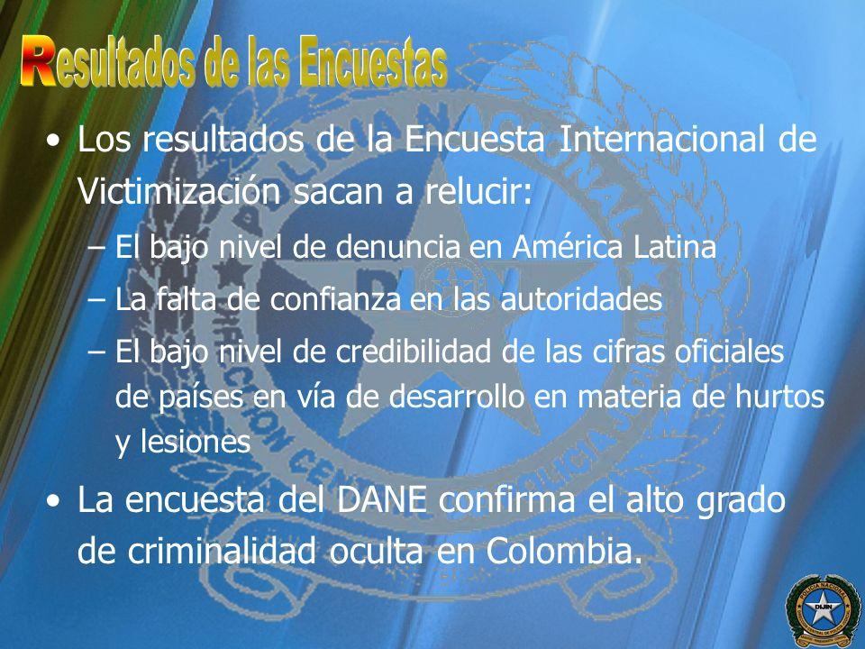 Los resultados de la Encuesta Internacional de Victimización sacan a relucir: –El bajo nivel de denuncia en América Latina –La falta de confianza en l