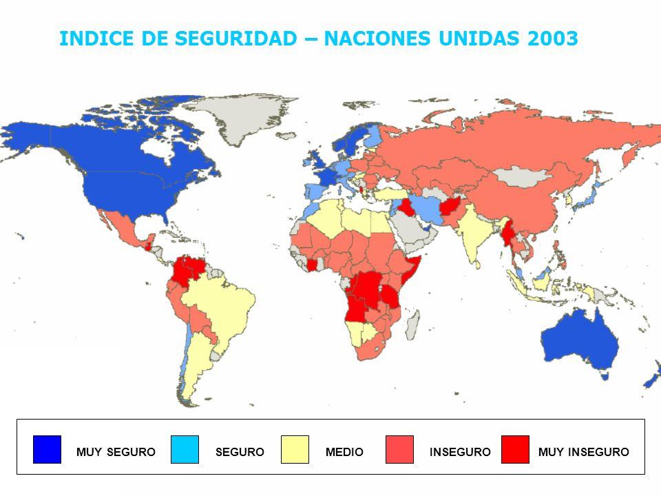INDICE DE SEGURIDAD – NACIONES UNIDAS 2003 MUY SEGUROSEGUROMEDIOINSEGUROMUY INSEGURO
