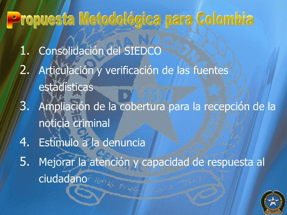 1. Consolidación del SIEDCO 2. Articulación y verificación de las fuentes estadísticas 3. Ampliación de la cobertura para la recepción de la noticia c