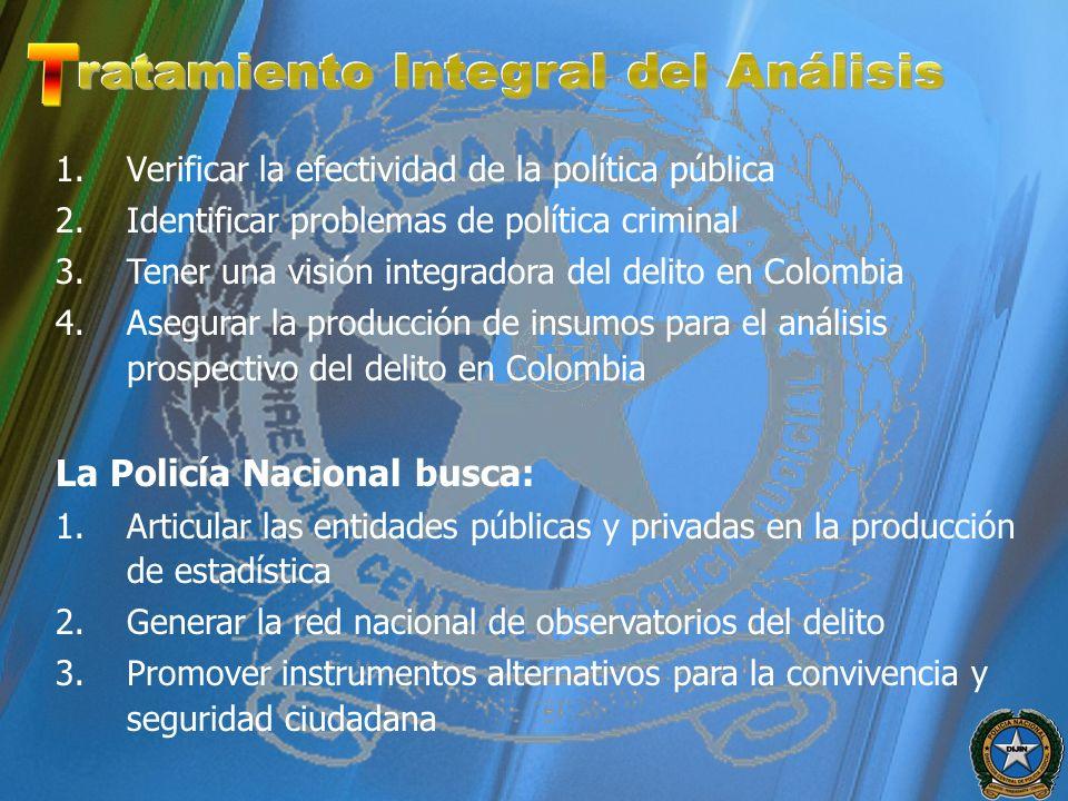1.Verificar la efectividad de la política pública 2.Identificar problemas de política criminal 3.Tener una visión integradora del delito en Colombia 4