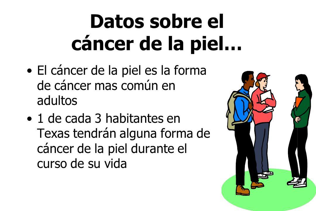 Datos sobre el cáncer de la piel… El cáncer de la piel es la forma de cáncer mas común en adultos 1 de cada 3 habitantes en Texas tendrán alguna forma