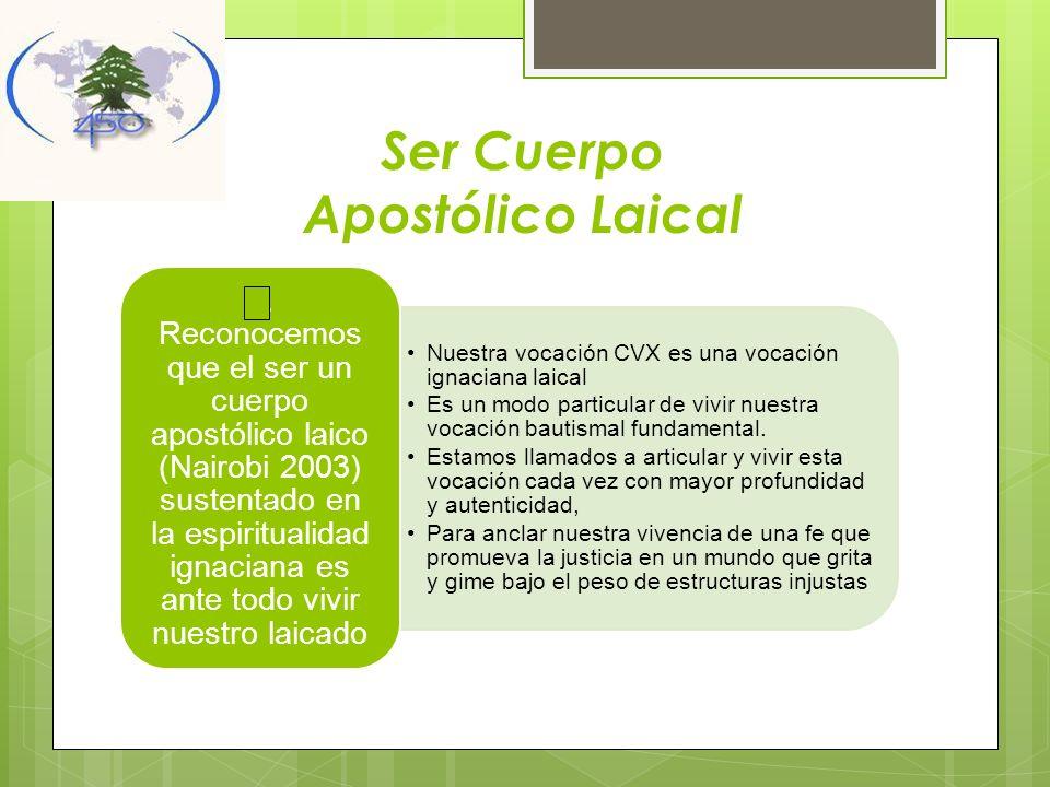 Ser Cuerpo Apostólico Laical Nuestra vocación CVX es una vocación ignaciana laical Es un modo particular de vivir nuestra vocación bautismal fundament