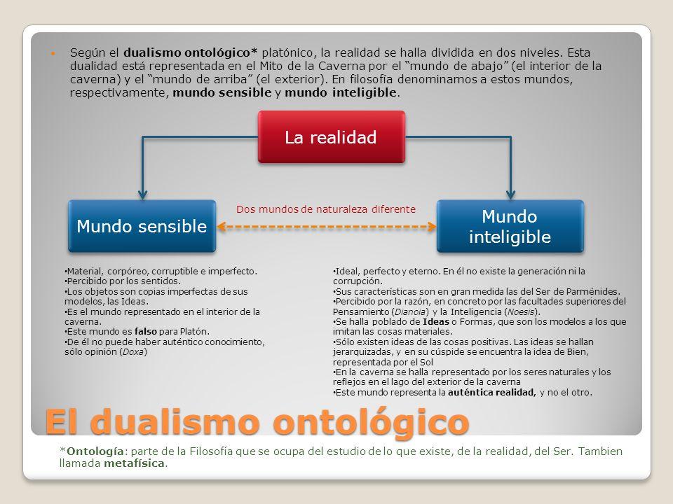 El dualismo ontológico Según el dualismo ontológico* platónico, la realidad se halla dividida en dos niveles. Esta dualidad está representada en el Mi