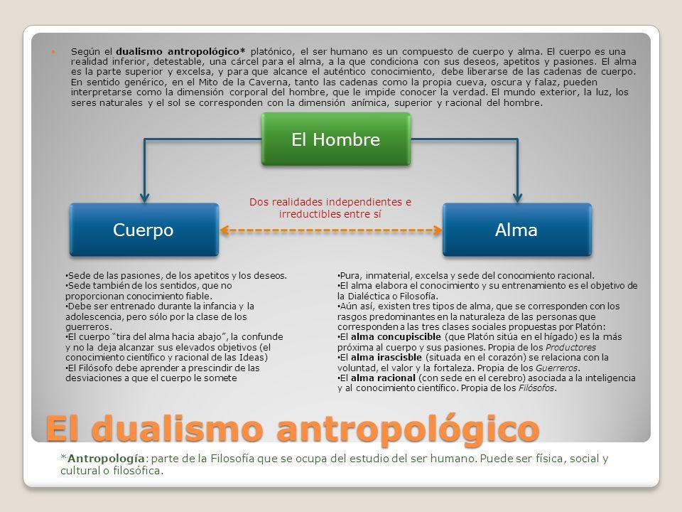 El dualismo antropológico Según el dualismo antropológico* platónico, el ser humano es un compuesto de cuerpo y alma. El cuerpo es una realidad inferi