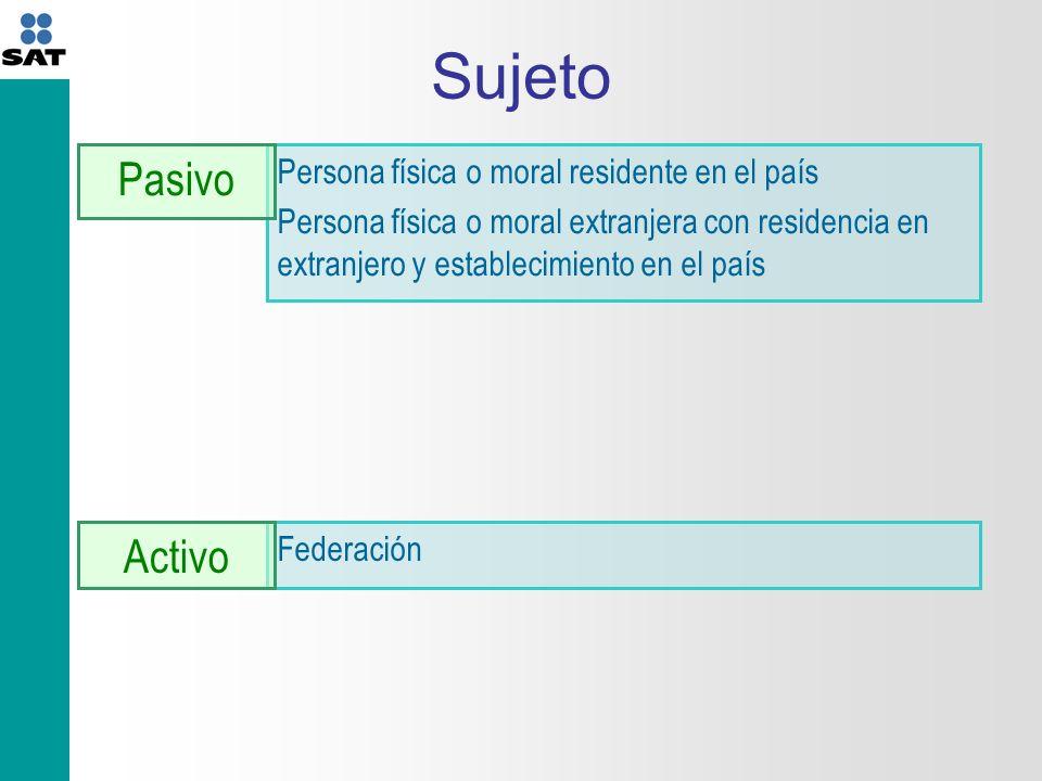 Sujeto Federación Persona física o moral residente en el país Persona física o moral extranjera con residencia en extranjero y establecimiento en el país Pasivo Activo