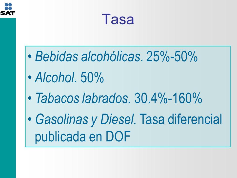 Tasa Bebidas alcohólicas.25%-50% Alcohol. 50% Tabacos labrados.