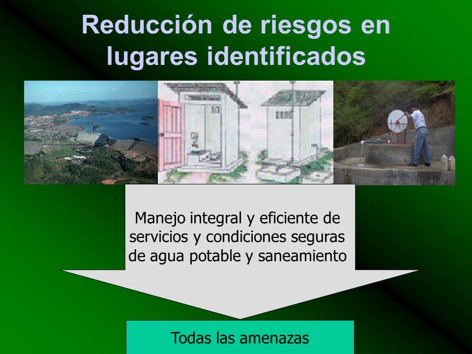 9 Gestión Ambiental, considerando Riesgos de Desastre Monitoreo y alertas ambientales Planes de adecuación y supervisión ambiental Instrumentos para f