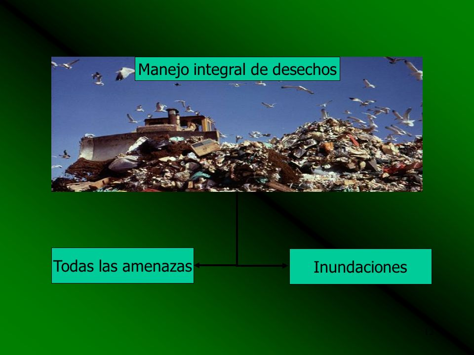 11 TRABAJOS MINEROS Subterráneos y/o cielo abierto Extracción de minerales sin considerar la remediación
