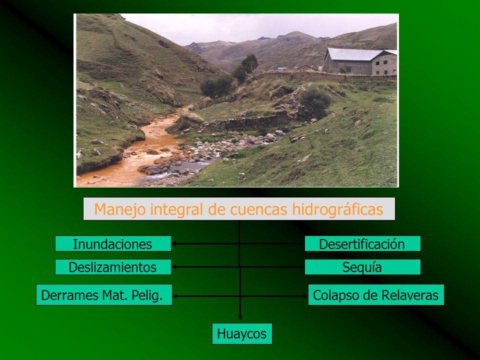 12 Manejo integral de desechos Todas las amenazas Inundaciones
