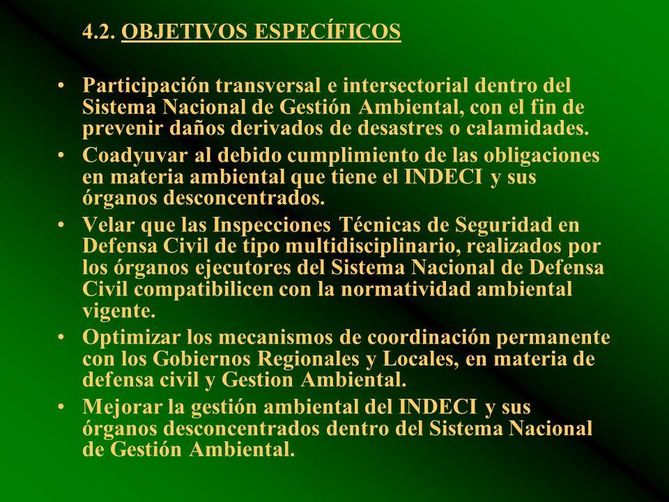 19 II. VISION Ente especializado encargado de formular y definir las acciones de los órganos componentes del Sistema Nacional de Defensa Civil con los