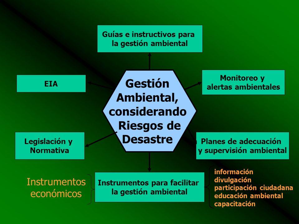 8 Planes de ordenamiento territorial Sistema de gestión del ordenamiento territorial Ejecución y seguimiento de planes de manejoDefinición de áreas co