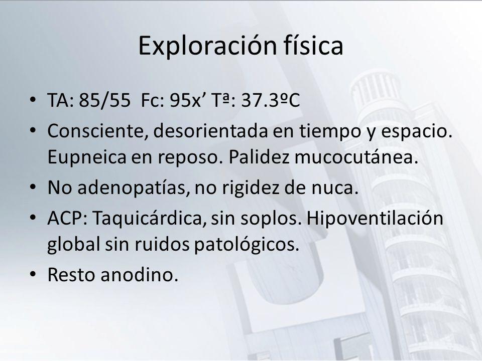Exploración física TA: 85/55 Fc: 95x Tª: 37.3ºC Consciente, desorientada en tiempo y espacio. Eupneica en reposo. Palidez mucocutánea. No adenopatías,