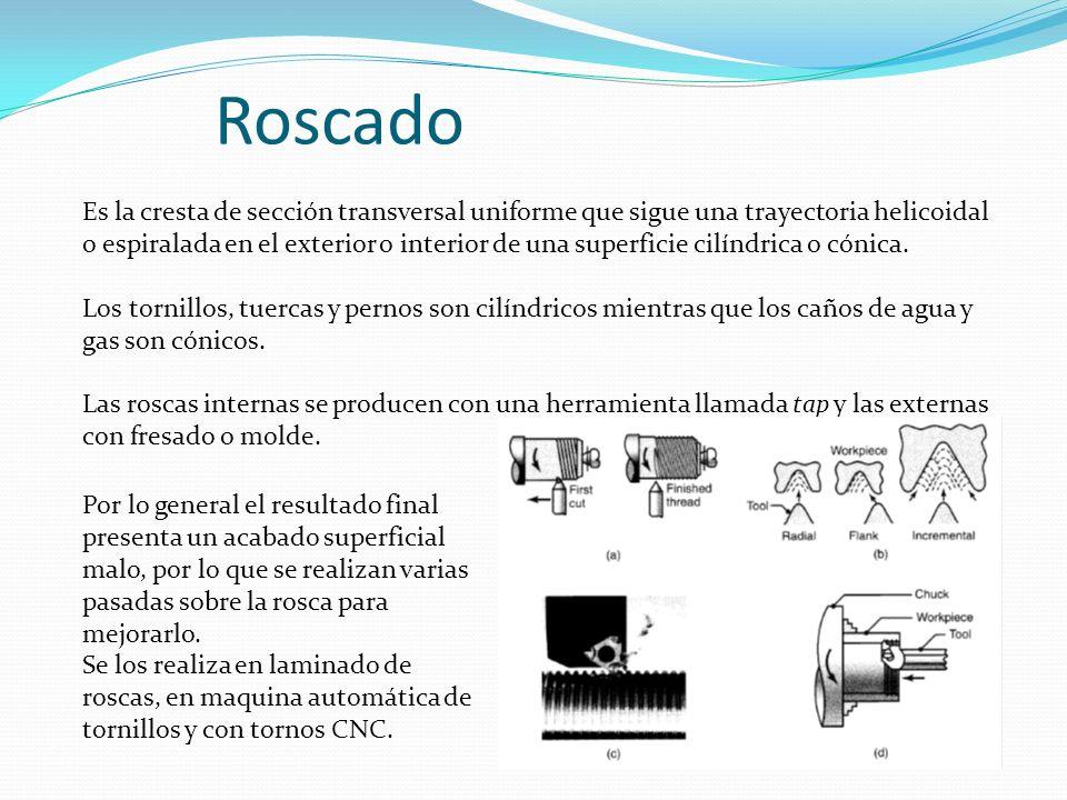 Roscado Es la cresta de sección transversal uniforme que sigue una trayectoria helicoidal o espiralada en el exterior o interior de una superficie cil