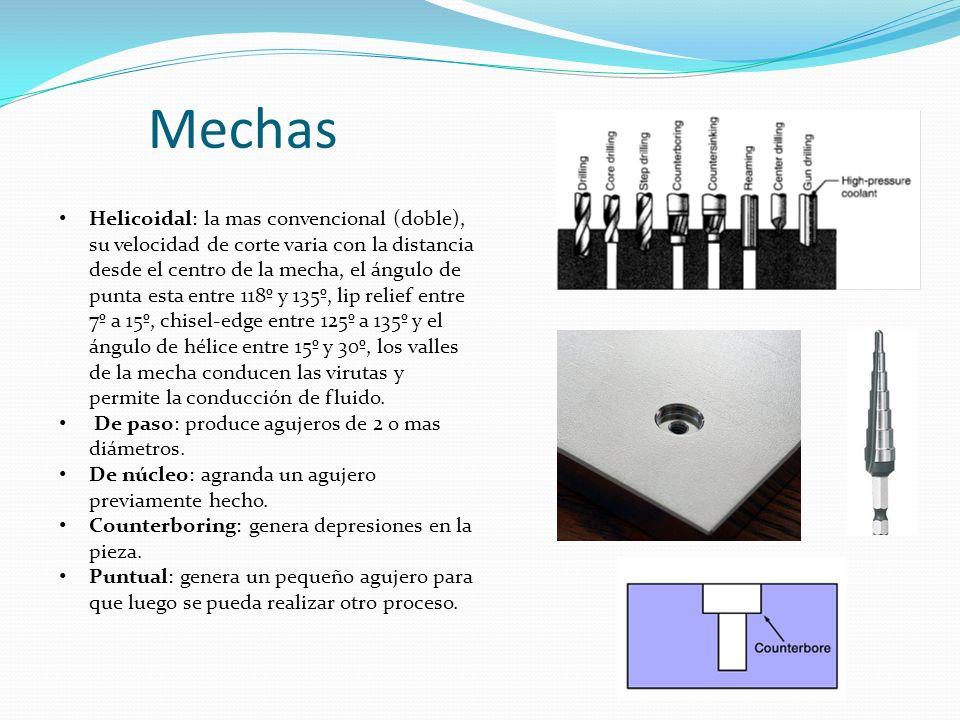 Mechas Helicoidal: la mas convencional (doble), su velocidad de corte varia con la distancia desde el centro de la mecha, el ángulo de punta esta entr