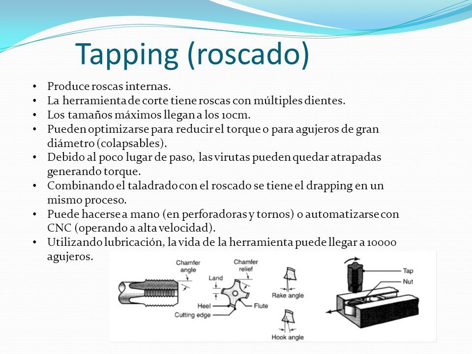 Tapping (roscado) Produce roscas internas. La herramienta de corte tiene roscas con múltiples dientes. Los tamaños máximos llegan a los 10cm. Pueden o