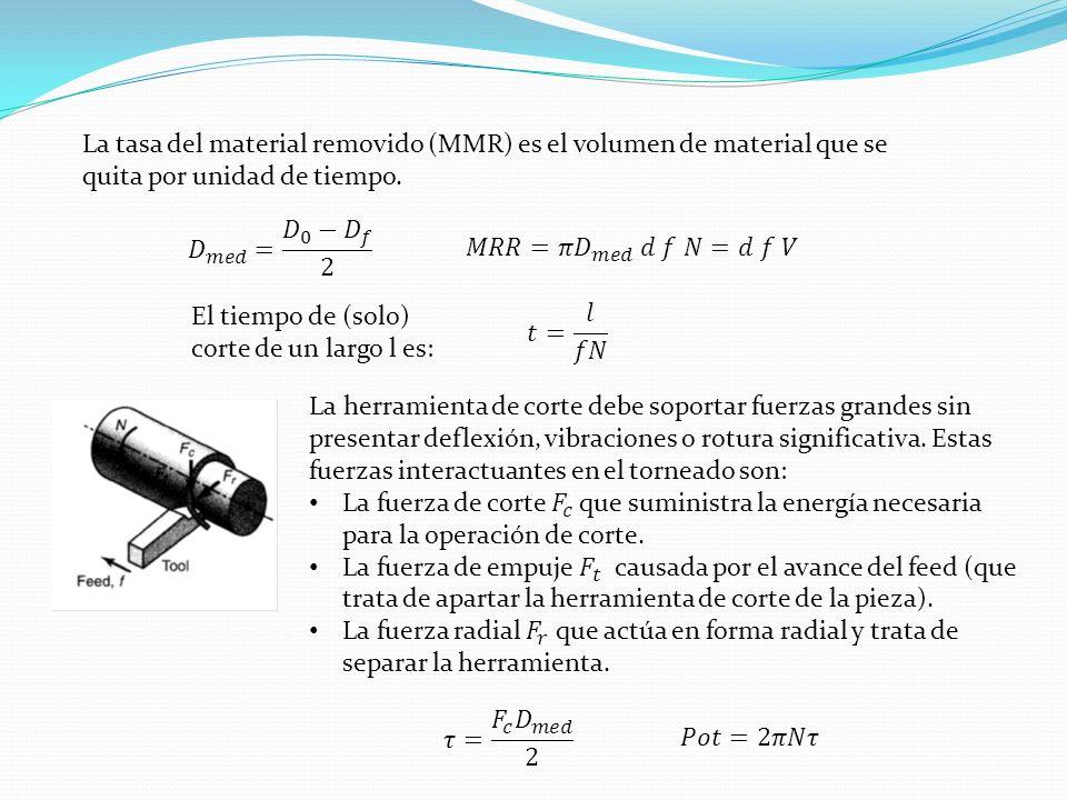 La tasa del material removido (MMR) es el volumen de material que se quita por unidad de tiempo. El tiempo de (solo) corte de un largo l es:
