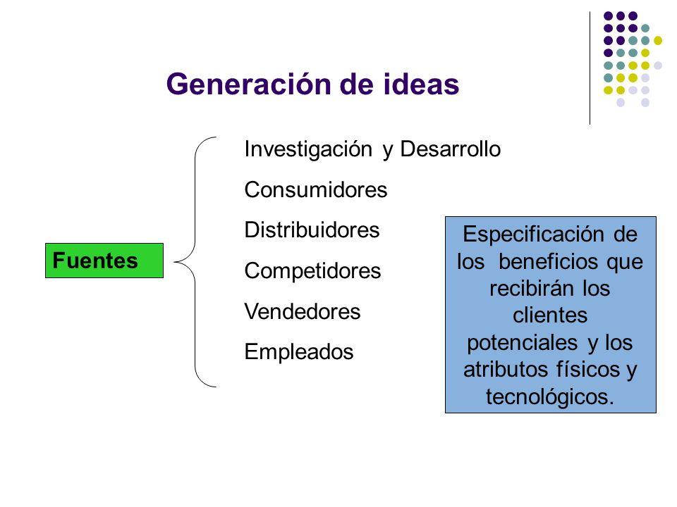 Generación de ideas Fuentes Investigación y Desarrollo Consumidores Distribuidores Competidores Vendedores Empleados Especificación de los beneficios
