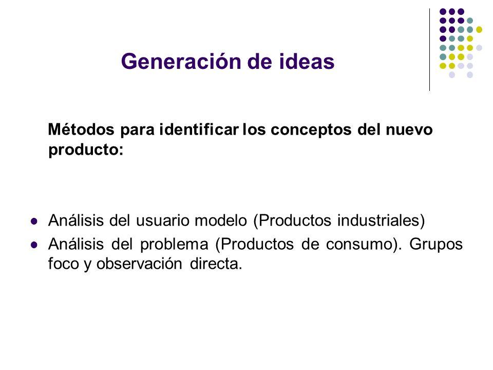 Generación de ideas Métodos para identificar los conceptos del nuevo producto: Análisis del usuario modelo (Productos industriales) Análisis del probl