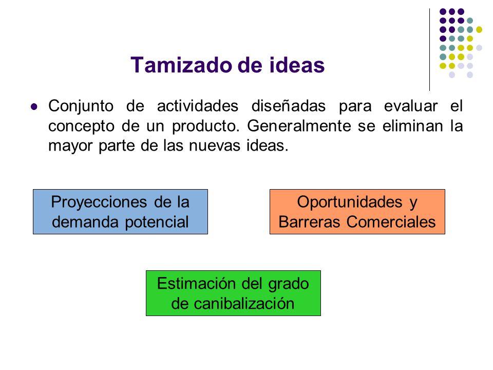Tamizado de ideas Conjunto de actividades diseñadas para evaluar el concepto de un producto. Generalmente se eliminan la mayor parte de las nuevas ide