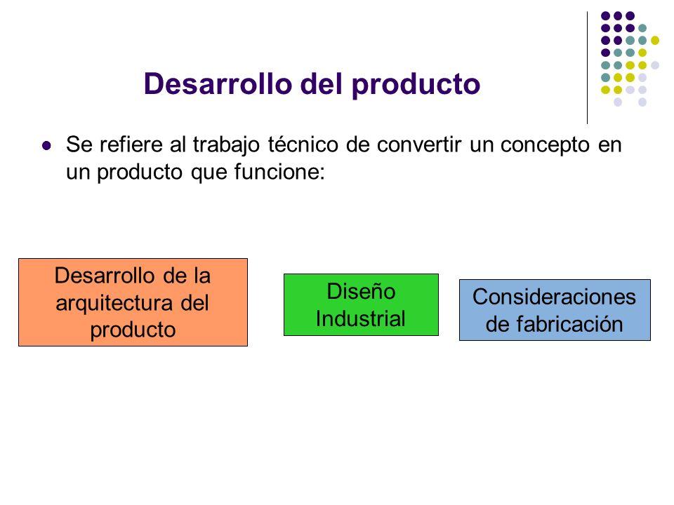 Desarrollo del producto Se refiere al trabajo técnico de convertir un concepto en un producto que funcione: Desarrollo de la arquitectura del producto