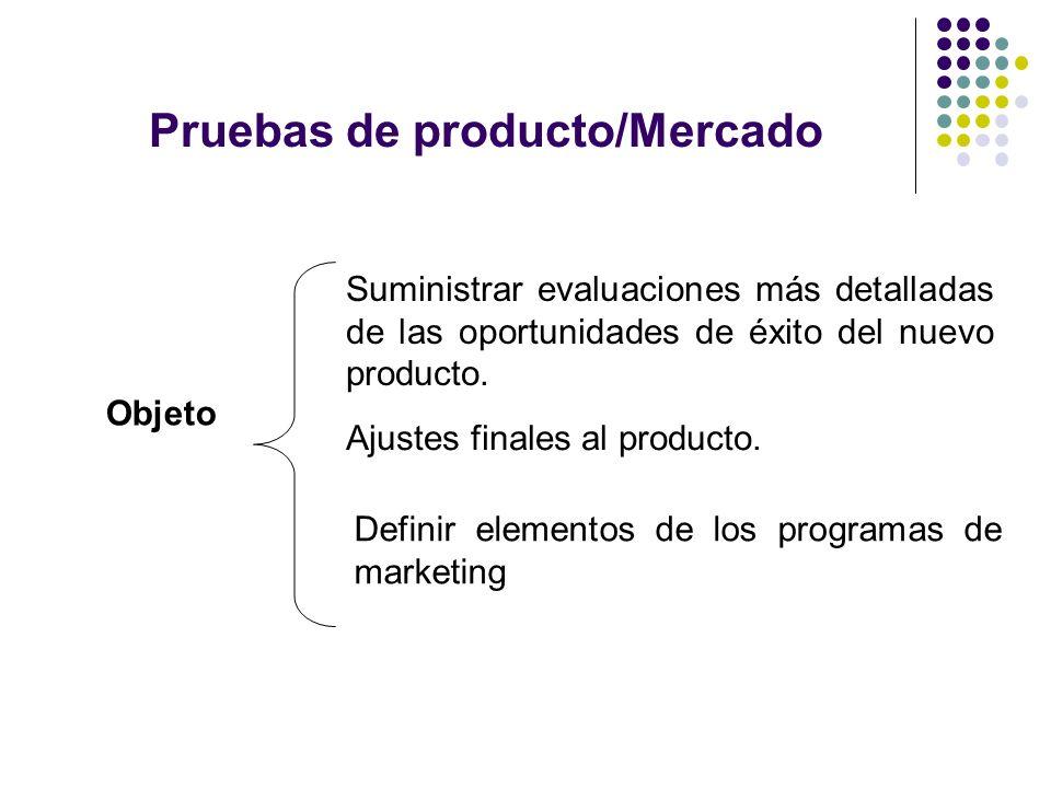 Pruebas de producto/Mercado Objeto Suministrar evaluaciones más detalladas de las oportunidades de éxito del nuevo producto. Ajustes finales al produc