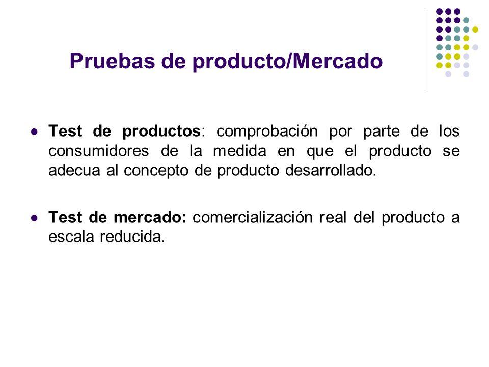 Pruebas de producto/Mercado Test de productos: comprobación por parte de los consumidores de la medida en que el producto se adecua al concepto de pro