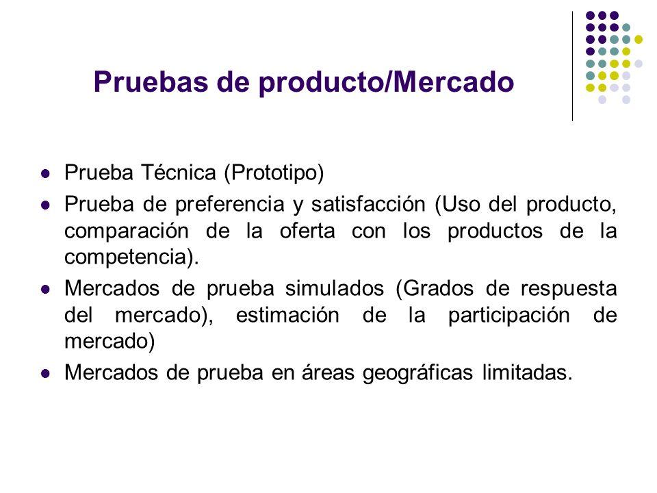 Pruebas de producto/Mercado Prueba Técnica (Prototipo) Prueba de preferencia y satisfacción (Uso del producto, comparación de la oferta con los produc