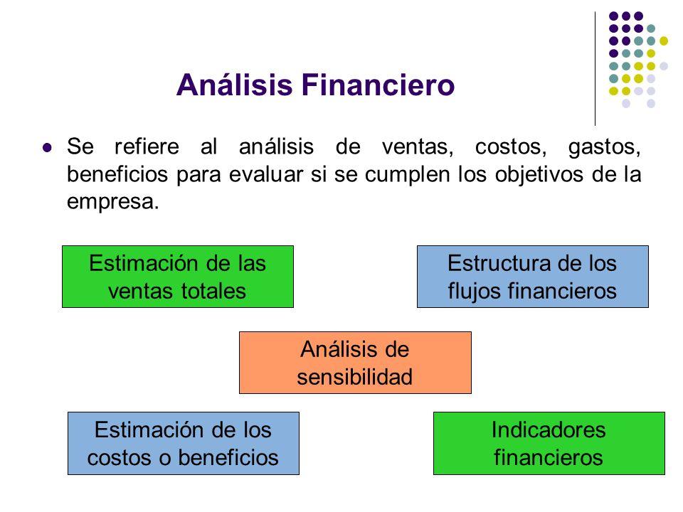 Análisis Financiero Se refiere al análisis de ventas, costos, gastos, beneficios para evaluar si se cumplen los objetivos de la empresa. Estimación de