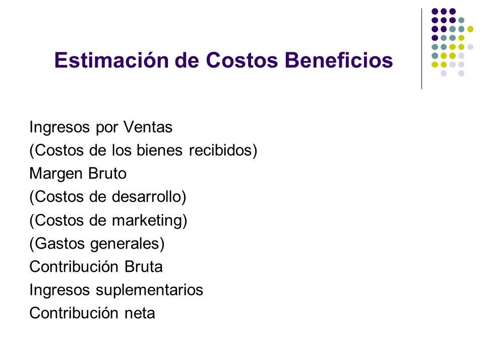 Estimación de Costos Beneficios Ingresos por Ventas (Costos de los bienes recibidos) Margen Bruto (Costos de desarrollo) (Costos de marketing) (Gastos