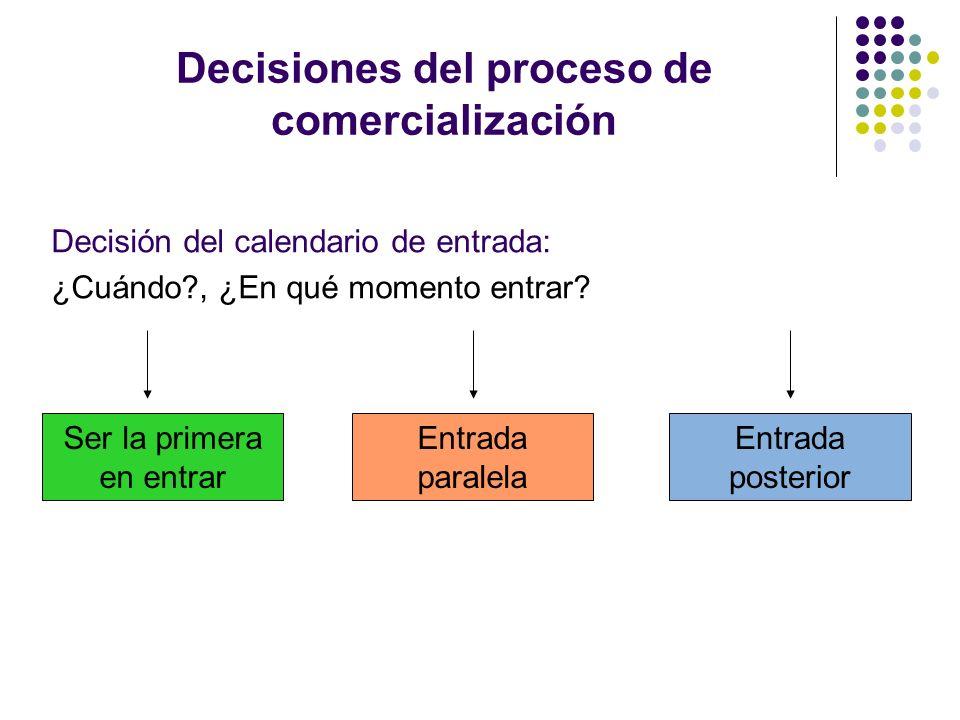 Decisiones del proceso de comercialización Decisión del calendario de entrada: ¿Cuándo?, ¿En qué momento entrar? Ser la primera en entrar Entrada para