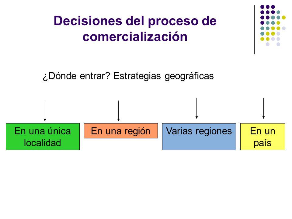 Decisiones del proceso de comercialización ¿Dónde entrar? Estrategias geográficas En una única localidad En una regiónVarias regionesEn un país