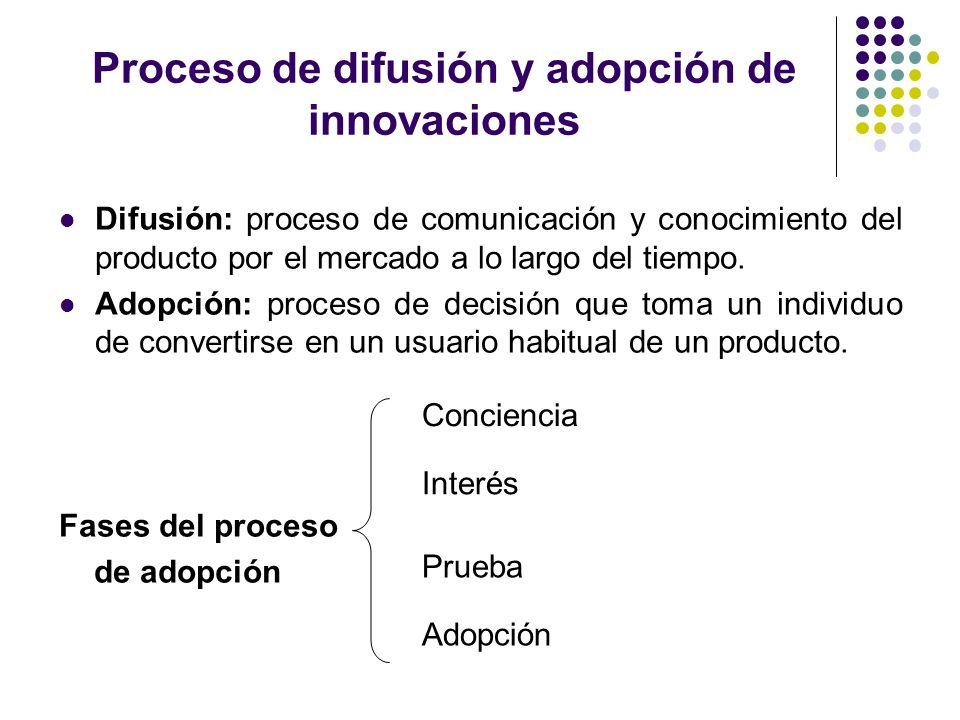 Proceso de difusión y adopción de innovaciones Difusión: proceso de comunicación y conocimiento del producto por el mercado a lo largo del tiempo. Ado