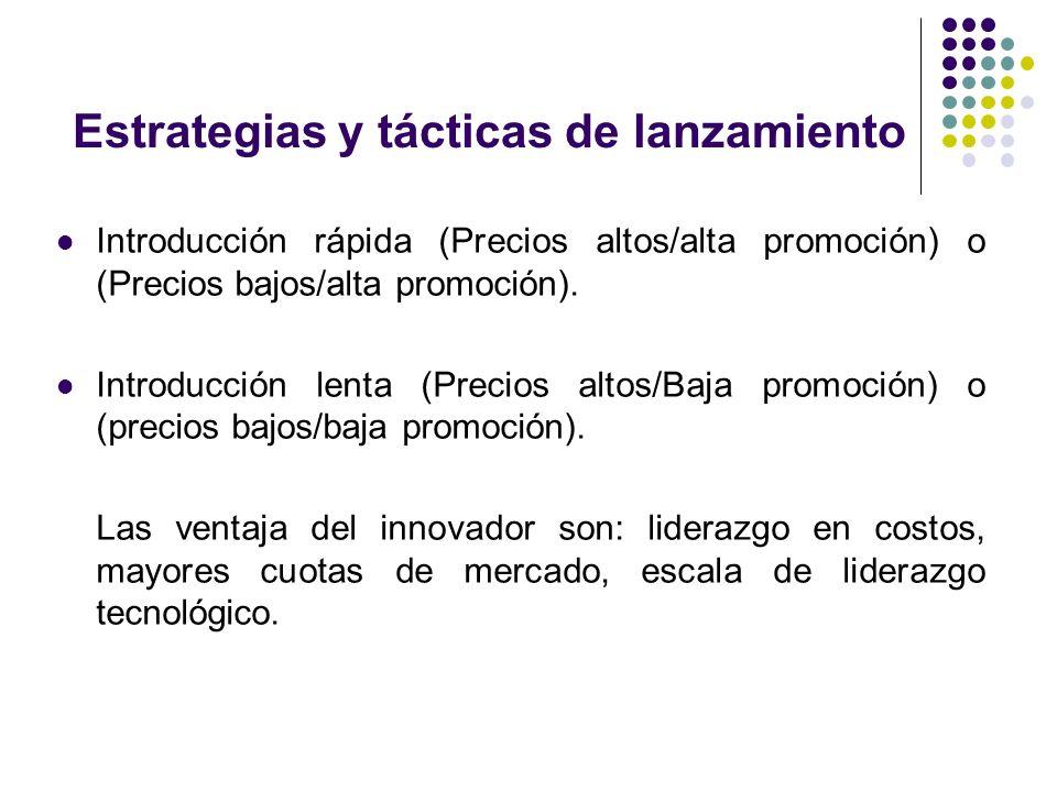 Estrategias y tácticas de lanzamiento Introducción rápida (Precios altos/alta promoción) o (Precios bajos/alta promoción). Introducción lenta (Precios
