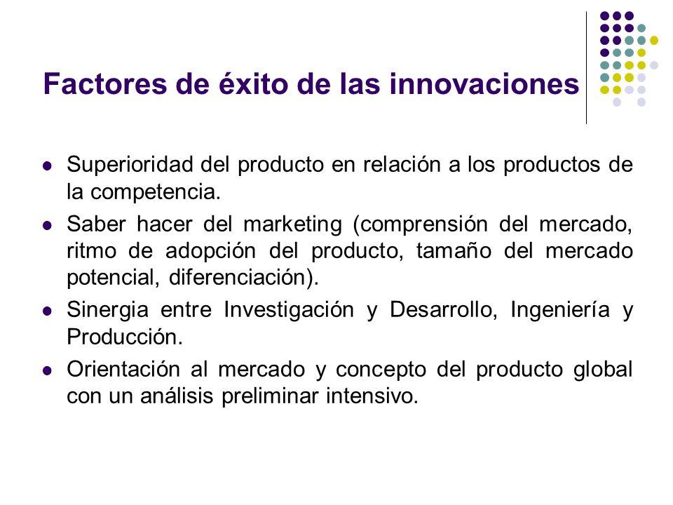 Factores de éxito de las innovaciones Superioridad del producto en relación a los productos de la competencia. Saber hacer del marketing (comprensión