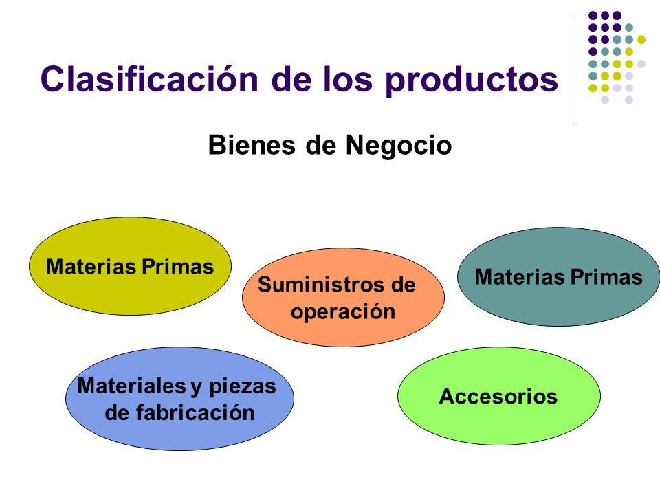 Clasificación de los productos Bienes de Negocio Materias Primas Materiales y piezas de fabricación Suministros de operación Accesorios Materias Prima