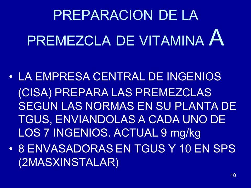 10 PREPARACION DE LA PREMEZCLA DE VITAMINA A LA EMPRESA CENTRAL DE INGENIOS (CISA) PREPARA LAS PREMEZCLAS SEGUN LAS NORMAS EN SU PLANTA DE TGUS, ENVIA