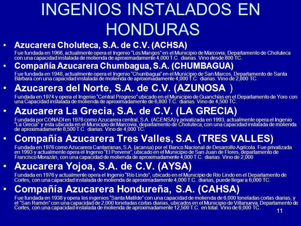 11 INGENIOS INSTALADOS EN HONDURAS Azucarera Choluteca, S.A. de C.V. (ACHSA) Fue fundada en 1966, actualmente opera el Ingenio Los Mangos en el Munici