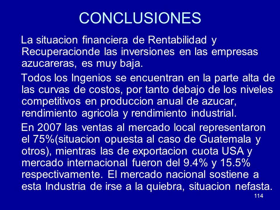 114 CONCLUSIONES La situacion financiera de Rentabilidad y Recuperacionde las inversiones en las empresas azucareras, es muy baja. Todos los Ingenios