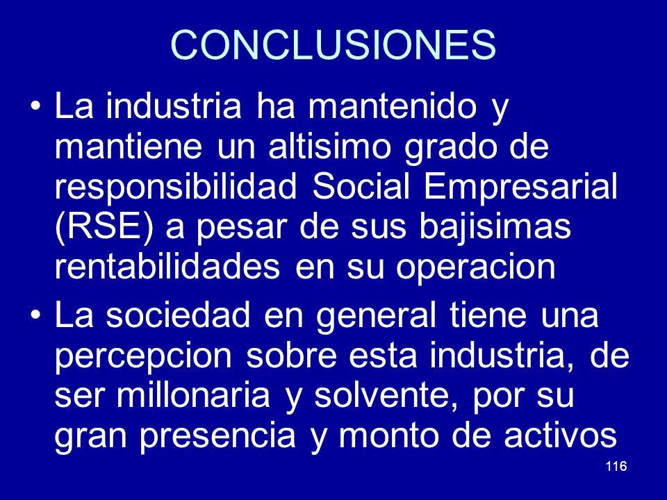 116 CONCLUSIONES La industria ha mantenido y mantiene un altisimo grado de responsibilidad Social Empresarial (RSE) a pesar de sus bajisimas rentabili